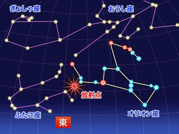 オリオン座流星群